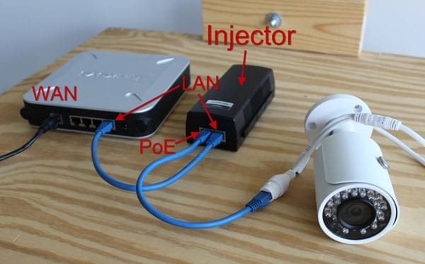 Connecting The IP Camera To The Computer