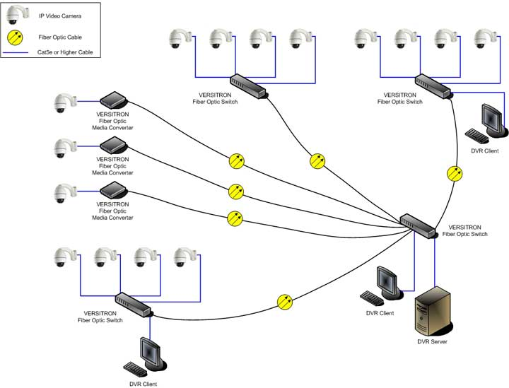 How to Configure NVR for IP Camera on a Network?